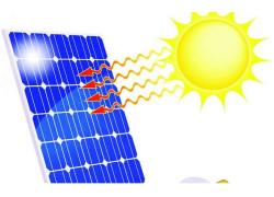 Renewable Energy & Solar Electricity